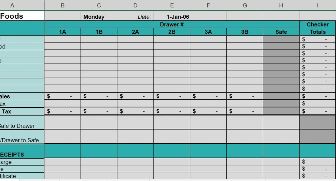 sales spreadsheet support4business